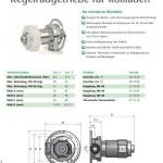 Kegelradgetriebe für Rollladenn ermöglichen eine leichte Montage