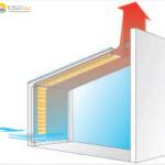 Wärmeverteilung von Plafondplissees mit Wabenstoffen.