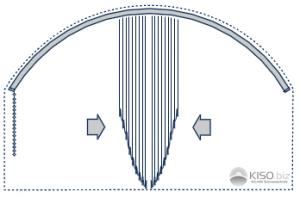 Vertikaljalousie in einem Rundbogen.