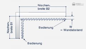 Aufmaßzeichnung einer Vertikalanlage in einem eckigen Erker.