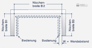Aufmaßzeichnung einer Vertikalanlage in einem Erker.