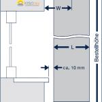Querschnitt der Montage  von Vertikaljalousien mit einem Einbauprofil.