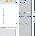 Querschnitt der Wandmontage von Vertikaljalousien.